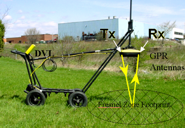 Measuring Soil Moisture with Surface reflectance